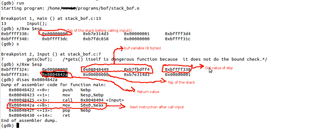 Dissecting stack based buffer overflow  