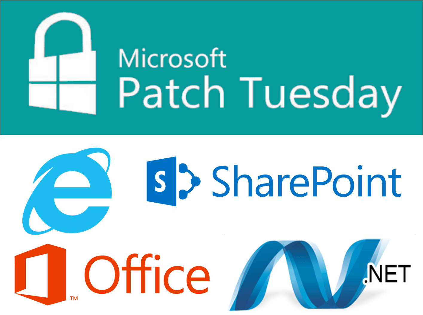 patch tuesday microsoft security bulletin summary for may 2015